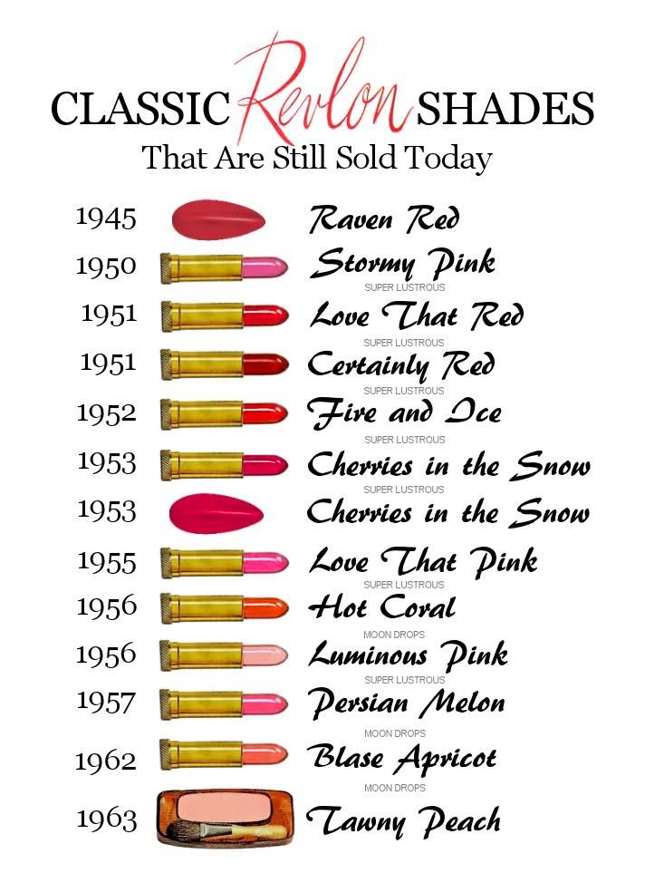 Classic Revlon Lipstick Shades