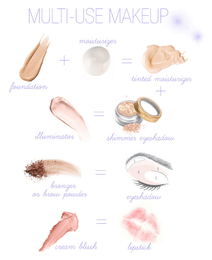 Multi-Use Makeup Products