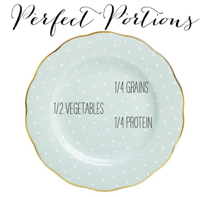 Perfectly Portioned Plate