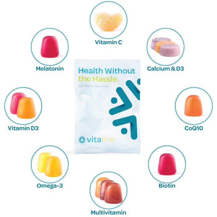 Choose-Vitamins